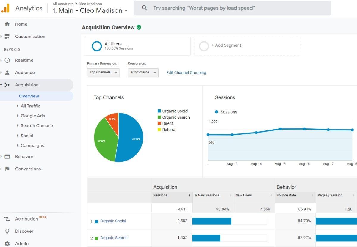 google analytics acquisition report